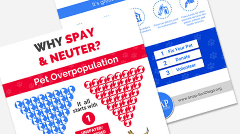 Why-Spay-Neuter-SNAP-2017-SanDiego